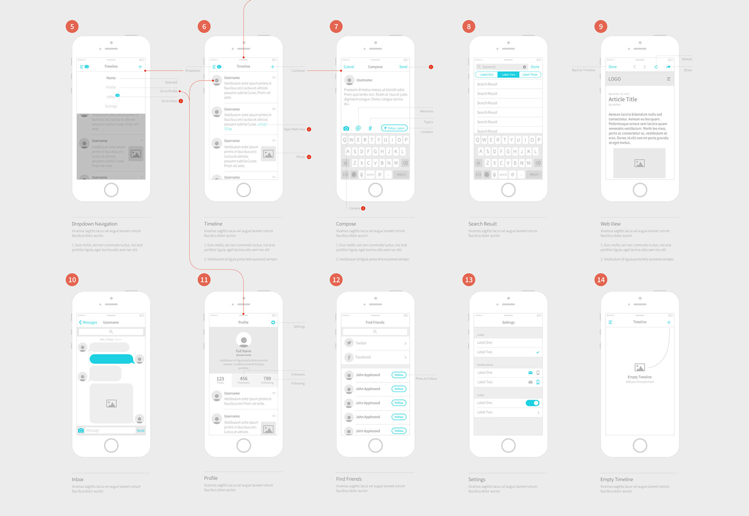 UX Mobile App Design Image